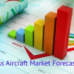 Business Aircraft Market Forecast 2013 | The JetAv Blog by John Hall